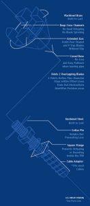 design-factor-illustration-tro-blueprint